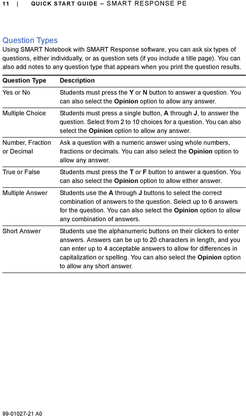 Question Type Yes or No Multiple Choice Number, Fraction or Decimal True or False Multiple Answer Short Answer Description Students must press the Y or N button to answer a question.