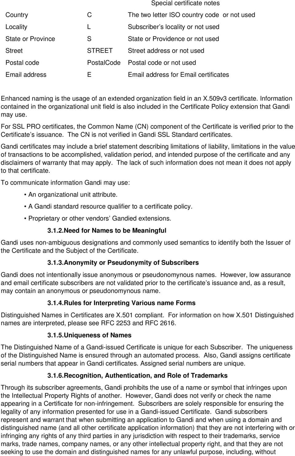 509v3 certificate. Information contained in the organizational unit field is also included in the Certificate Policy extension that Gandi may use.