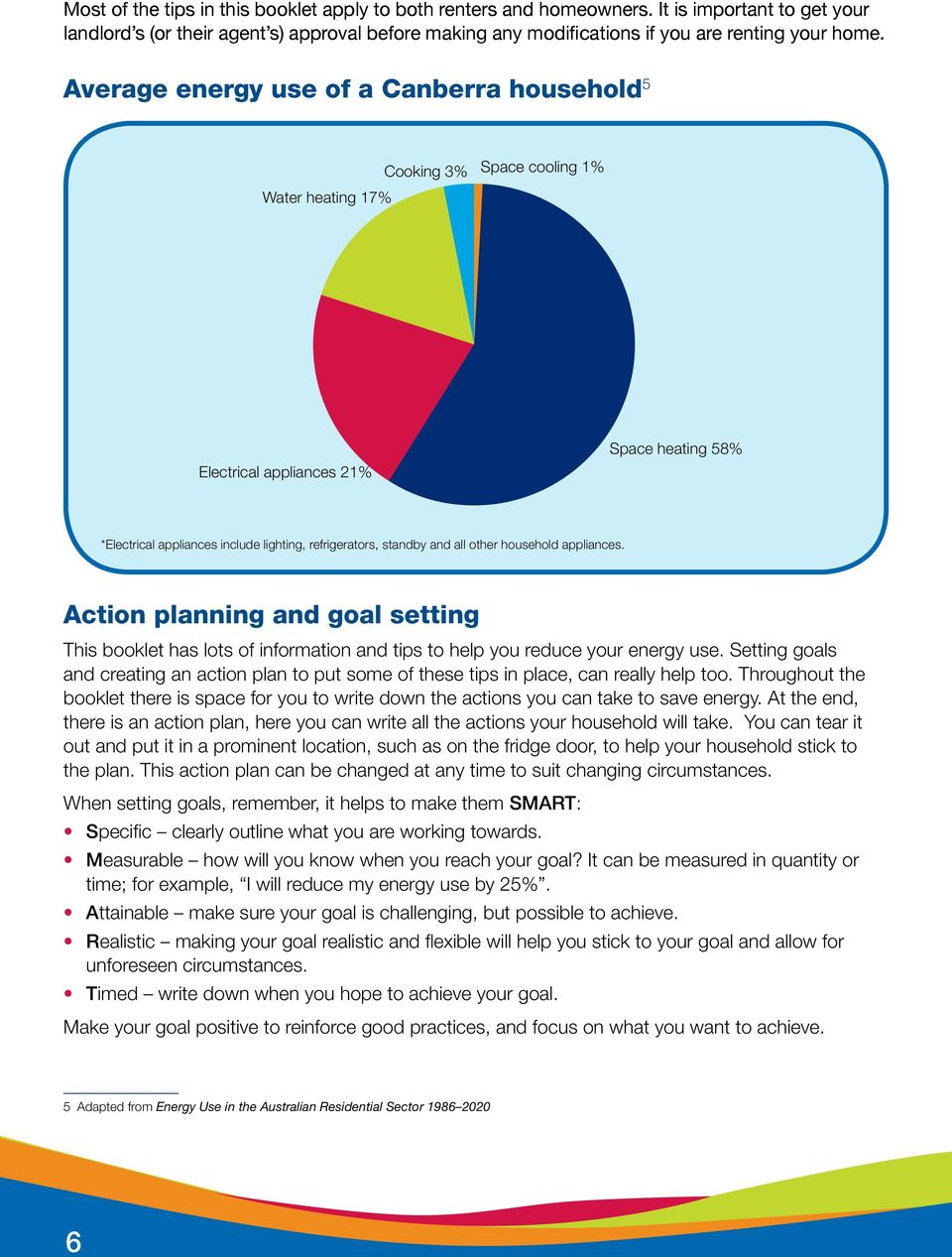 and all other household appliances. Action planning and goal setting This booklet has lots of information and tips to help you reduce your energy use.