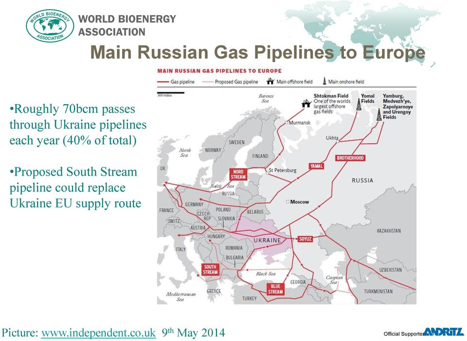 total) Proposed South Stream pipeline could replace