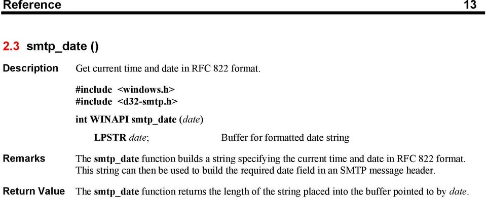 string specifying the current time and date in RFC 822 format.