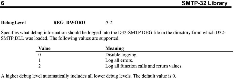 The following values are supported. Value Meaning 0 Disable logging. 1 Log all errors.