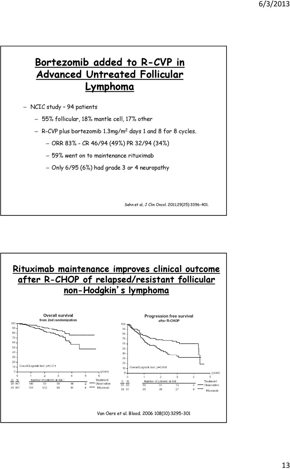 ORR 83% - CR 46/94 (49%) PR 32/94 (34%) 59% went on to maintenance rituximab Only 6/95 (6%) had grade 3 or 4 neuropathy Sehn et al,