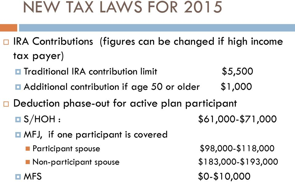 Deduction phase-out for active plan participant S/HOH : $61,000-$71,000 MFJ, if one