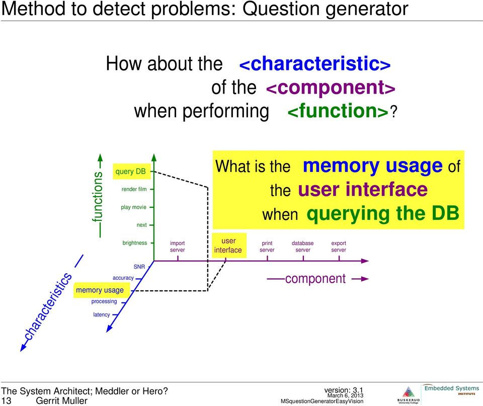 functions query DB render film play movie next What is the memory usage of the user interface when querying