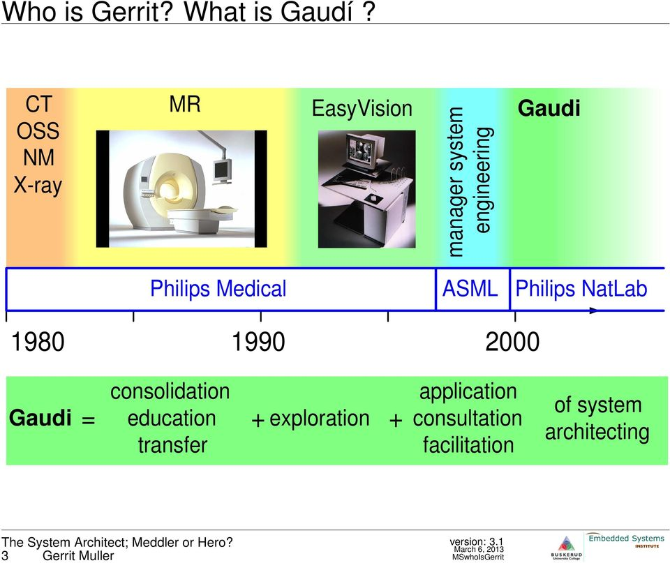 Medical ASML Philips NatLab 1980 1990 2000 Gaudi = consolidation