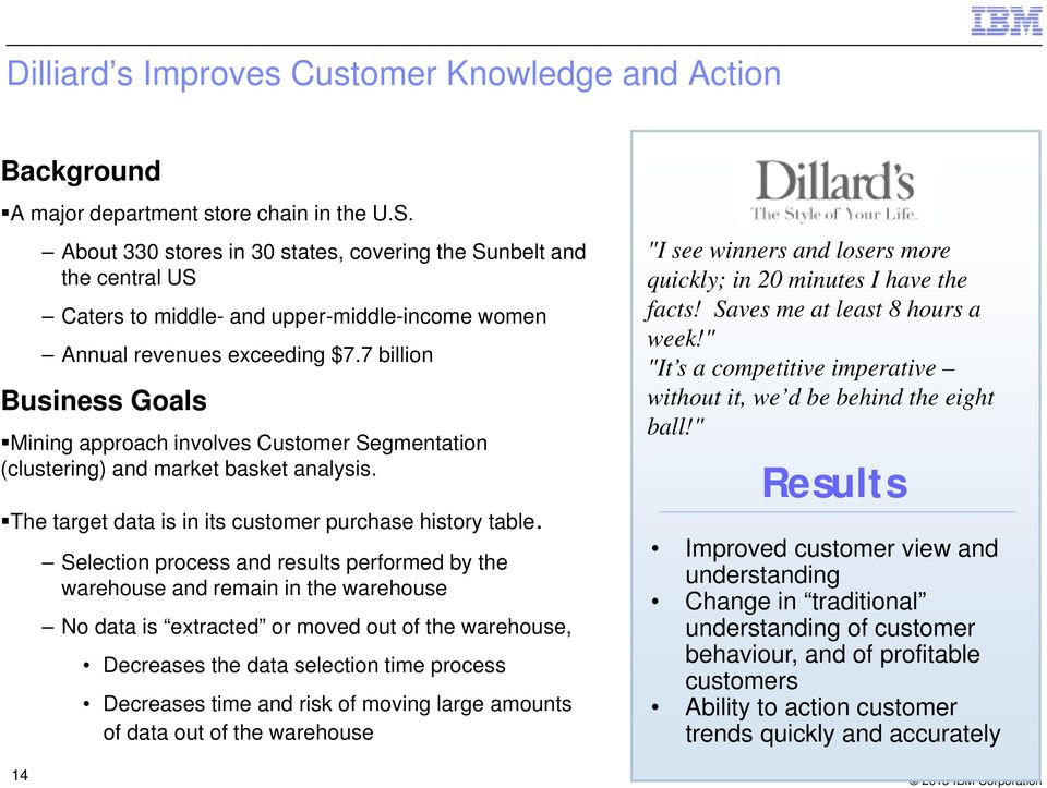 7 billion Business Goals Mining approach involves Customer Segmentation (clustering) and market basket analysis. The target data is in its customer purchase history table.