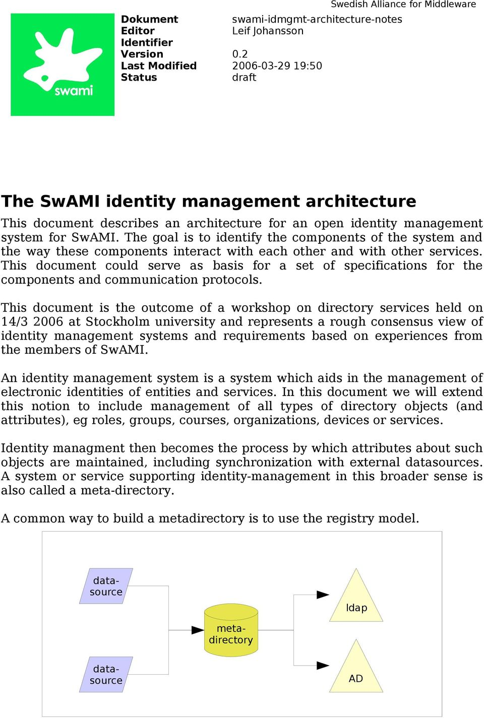 architecture for an open identity management system for SwAMI. The goal is to identify the components of the system and the way these components interact with each other and with other services.