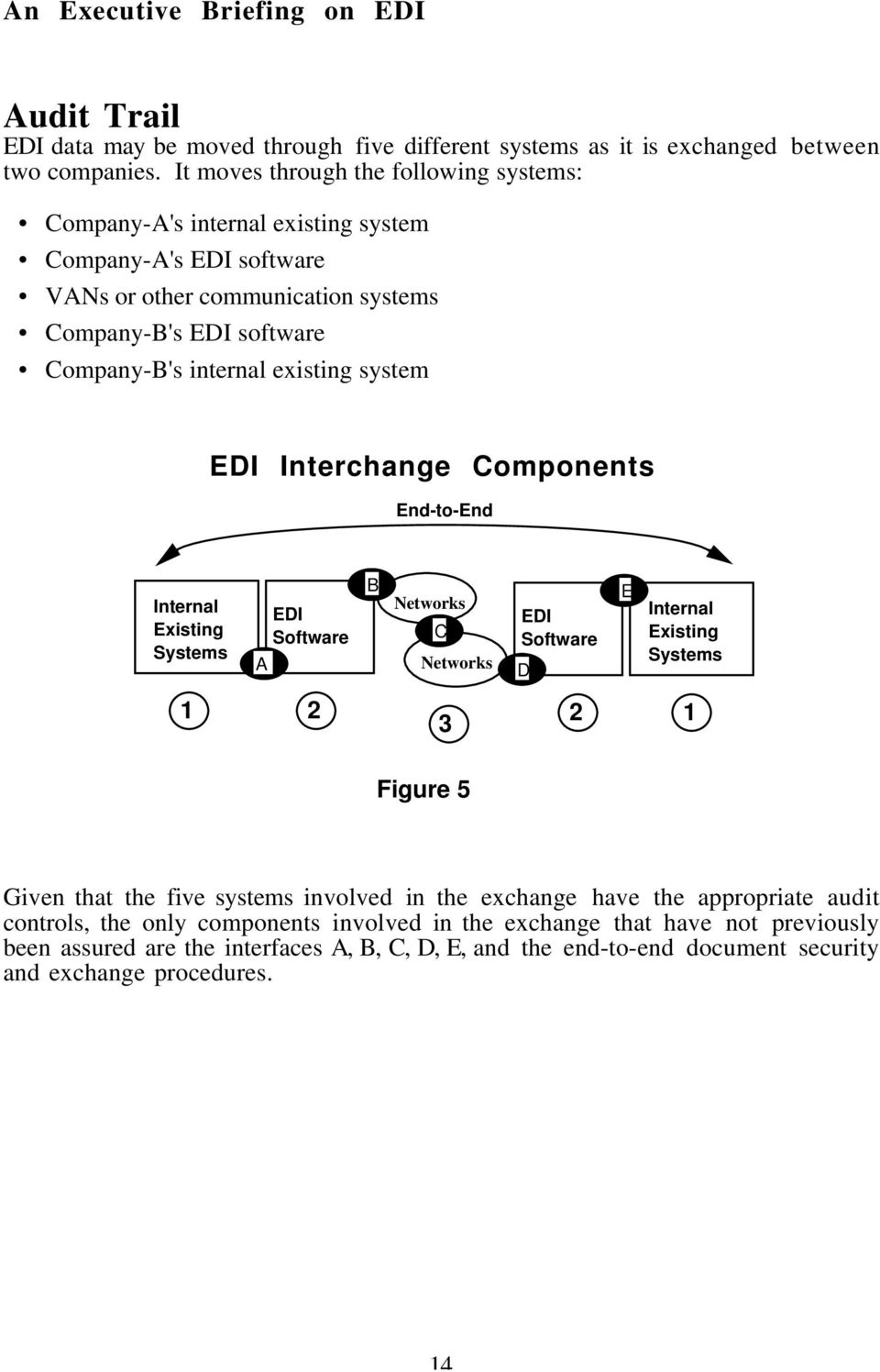 existing system EDI Interchange Components End-to-End Internal Existing Systems EDI Software A B Networks C Networks EDI Software D Internal Existing Systems 1 A 2 2 1 3 E Figure 5