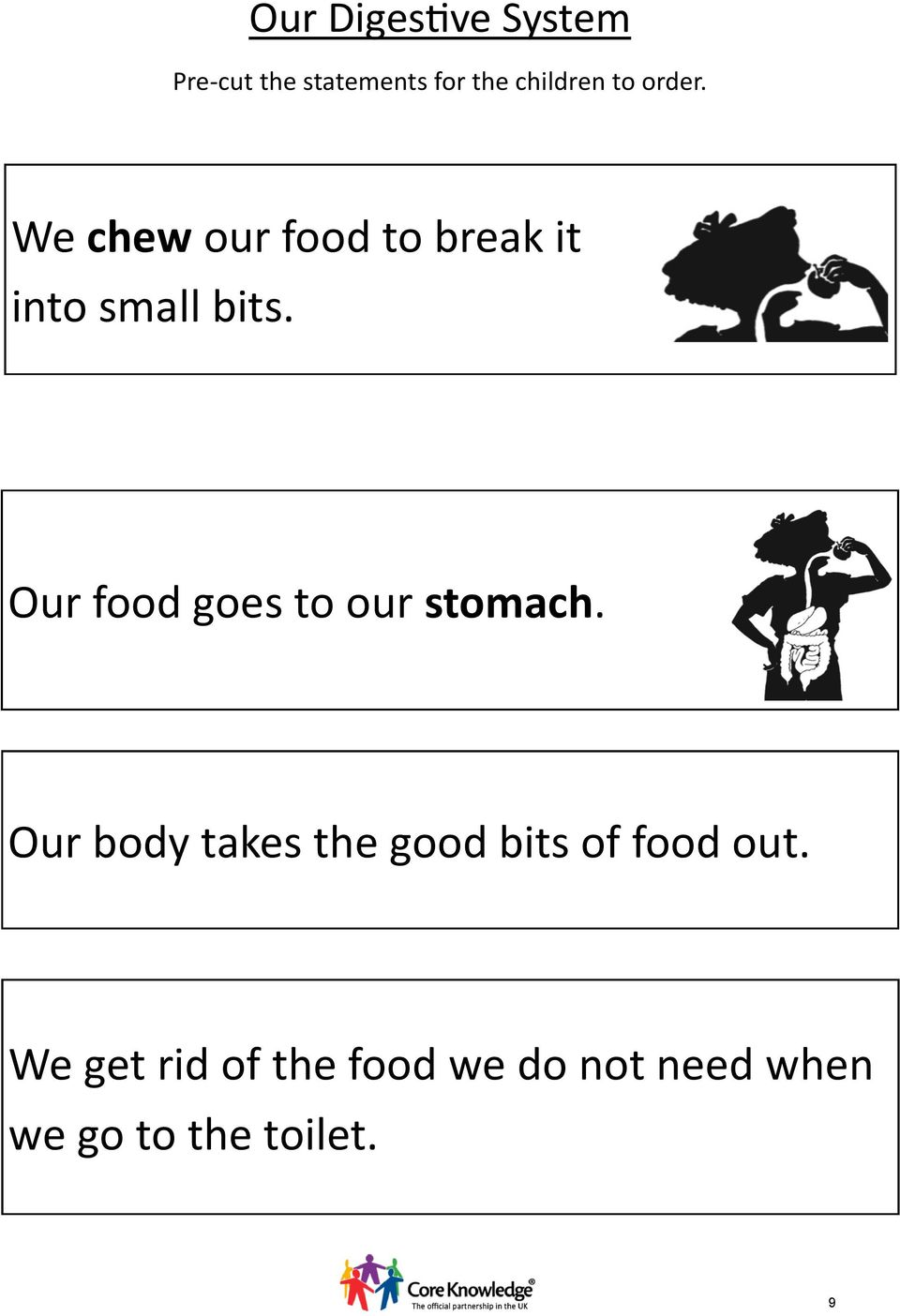 Our food goes to our stomach.