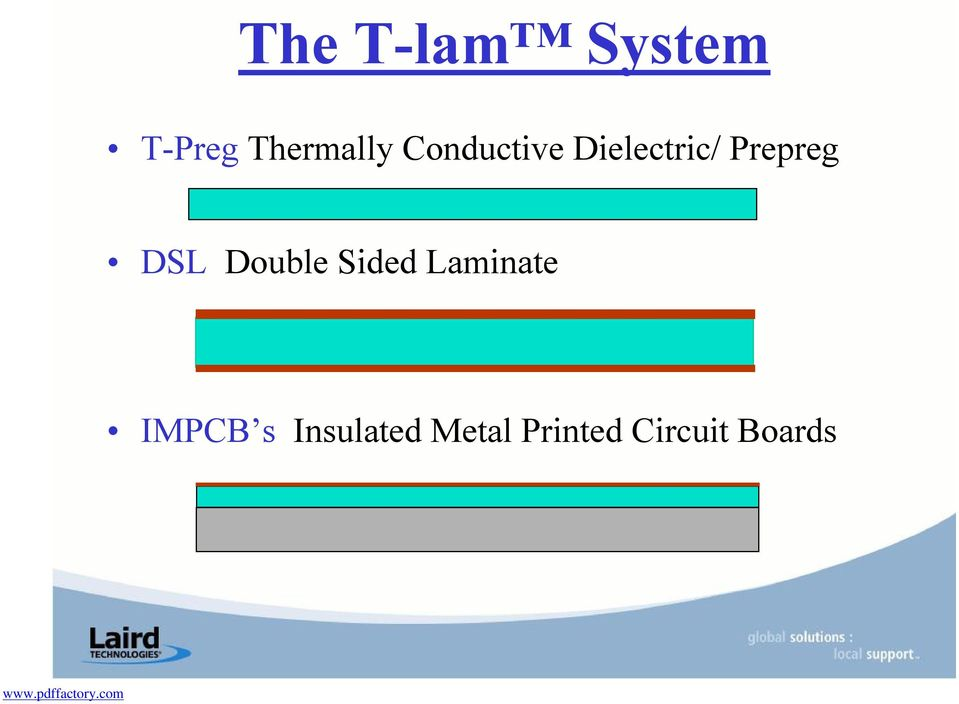 Double Sided Laminate IMPCB s
