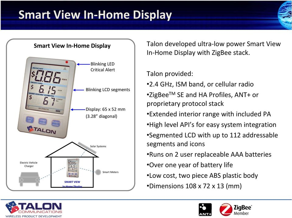28 diagonal) Solar Systems Smart Meters Talon provided: 2.