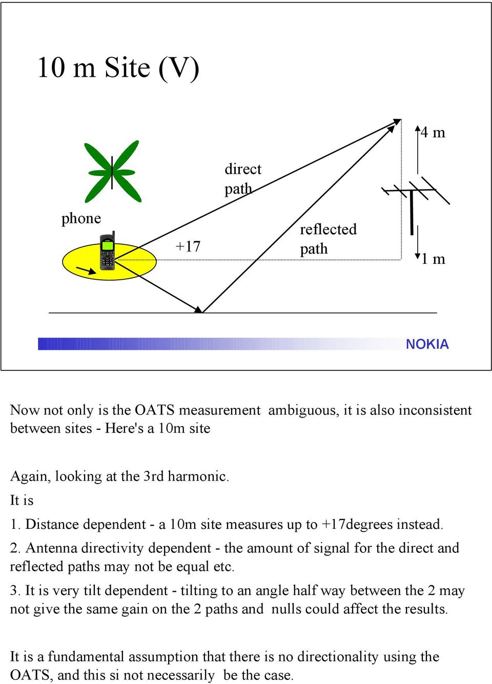Antenna directivity dependent - the amount of signal for the direct and reflected paths may not be equal etc. 3.