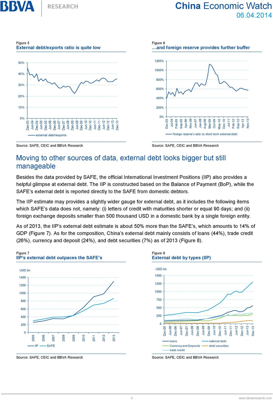 reserve provides further buffer 5 4 3 2 12 1 8 6 4 1 2 external debt/exports Foreign reserve's ratio to short-term external debt Moving to other sources of data, external debt looks bigger but still