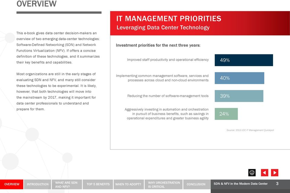IT MANAGEMENT PRIORITIES Leveraging Data Center Technology Investment priorities for the next three years: Improved staff productivity and operational efficiency 49% Most organizations are still in