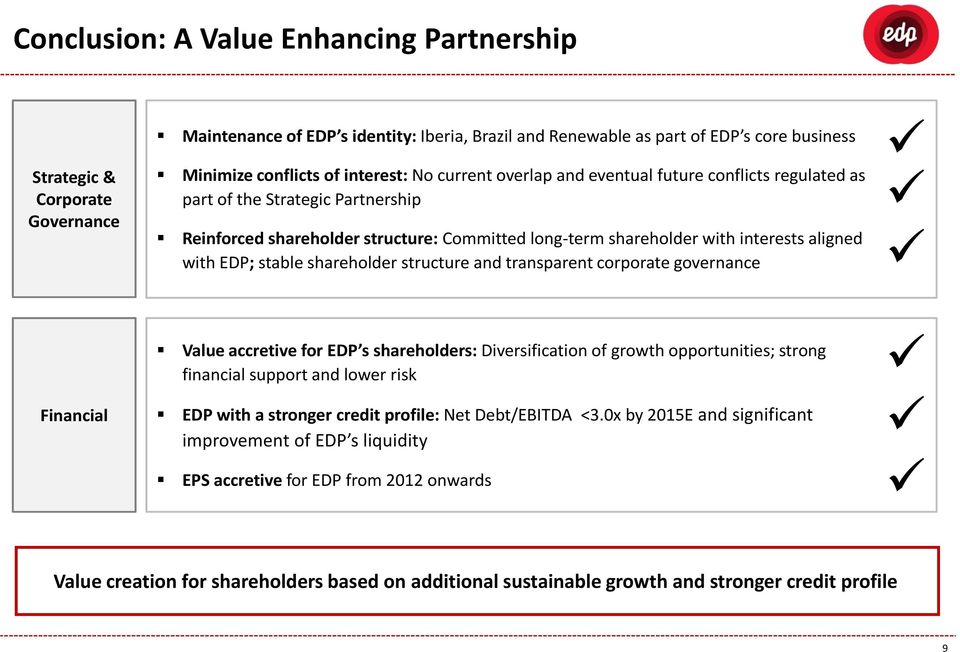 stable shareholder structure and transparent corporate governance Financial Value accretive for EDP s shareholders: Diversification of growth opportunities; strong financial support and lower risk
