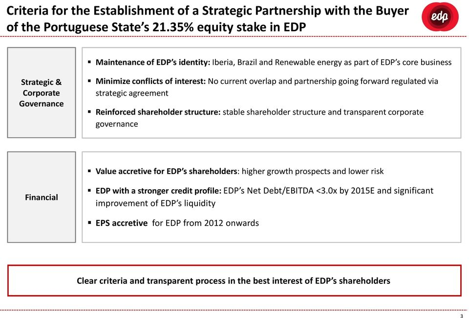 overlap and partnership going forward regulated via strategic agreement Reinforced shareholder structure: stable shareholder structure and transparent corporate governance Value accretive for EDP s