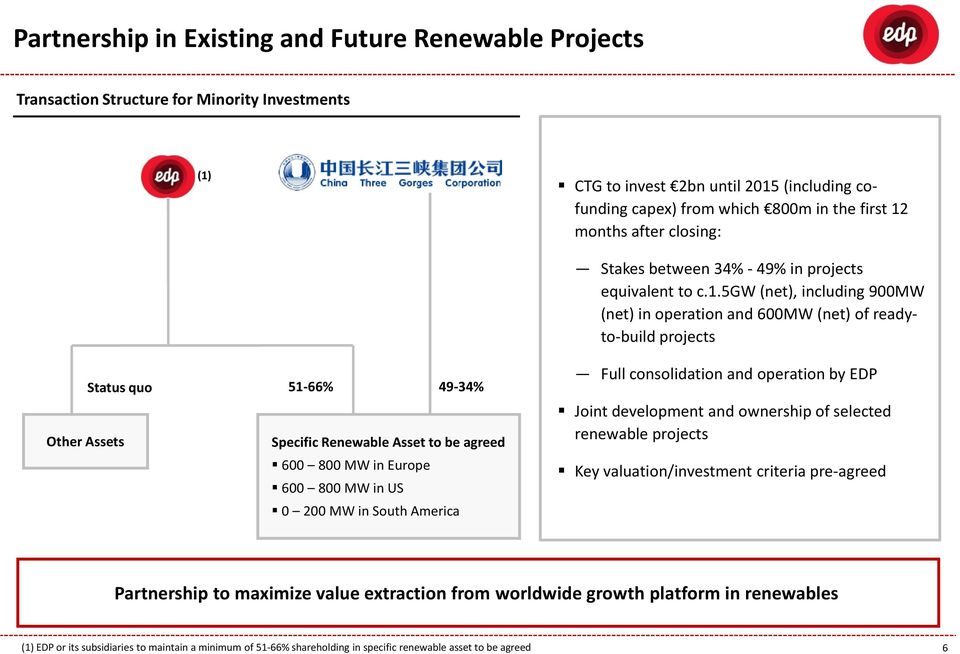 5gw (net), including 900MW (net) in operation and 600MW (net) of ready- to-build projects Status quo 51-66% 49-34% Other Assets Specific Renewable Asset to be agreed 600 800 MW in Europe 600 800 MW