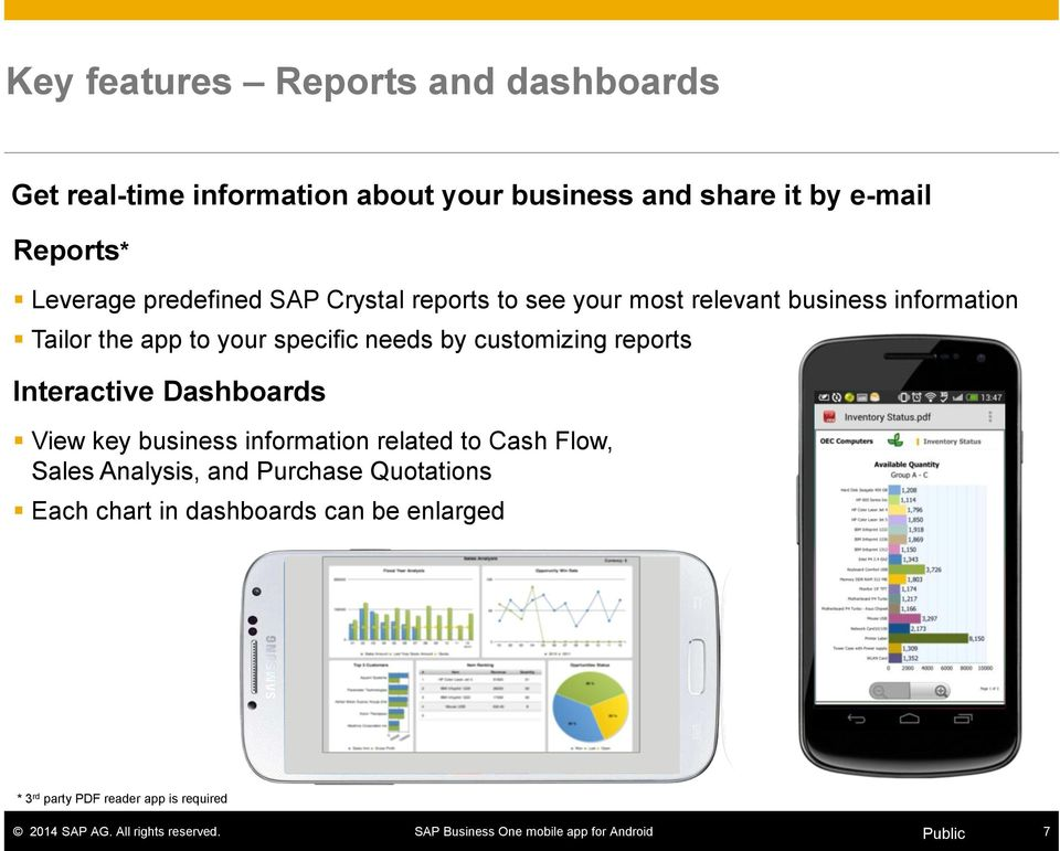specific needs by customizing reports Interactive Dashboards View key business information related to Cash Flow,