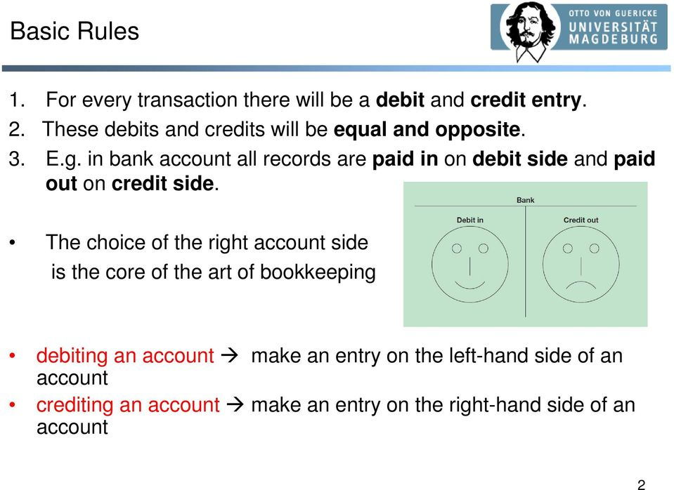 in bank account all records are paid in on debit side and paid out on credit side.