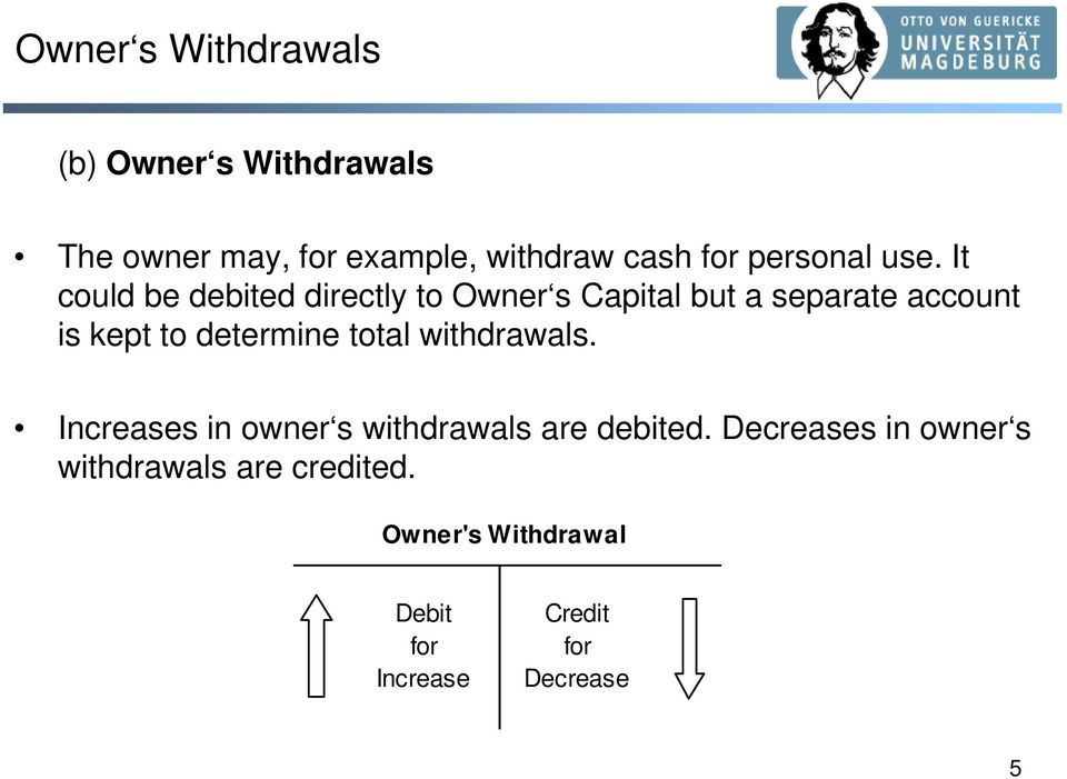 It could be debited directly to Owner s Capital but a separate account is kept to determine