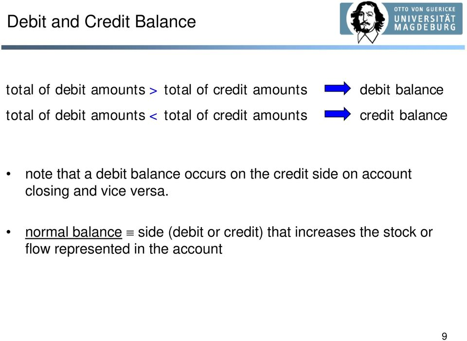 debit balance occurs on the credit side on account closing and vice versa.