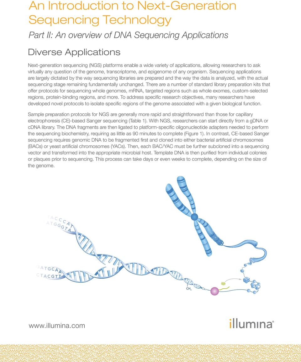 Sequencing applications are largely dictated by the way sequencing libraries are prepared and the way the data is analyzed, with the actual sequencing stage remaining fundamentally unchanged.