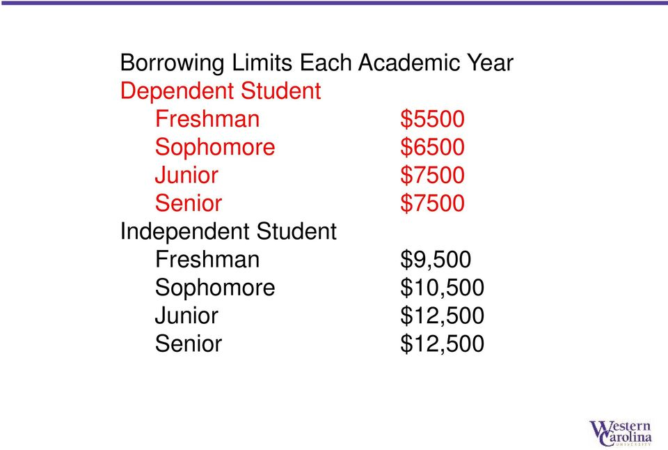 $7500 Senior $7500 Independent Student Freshman