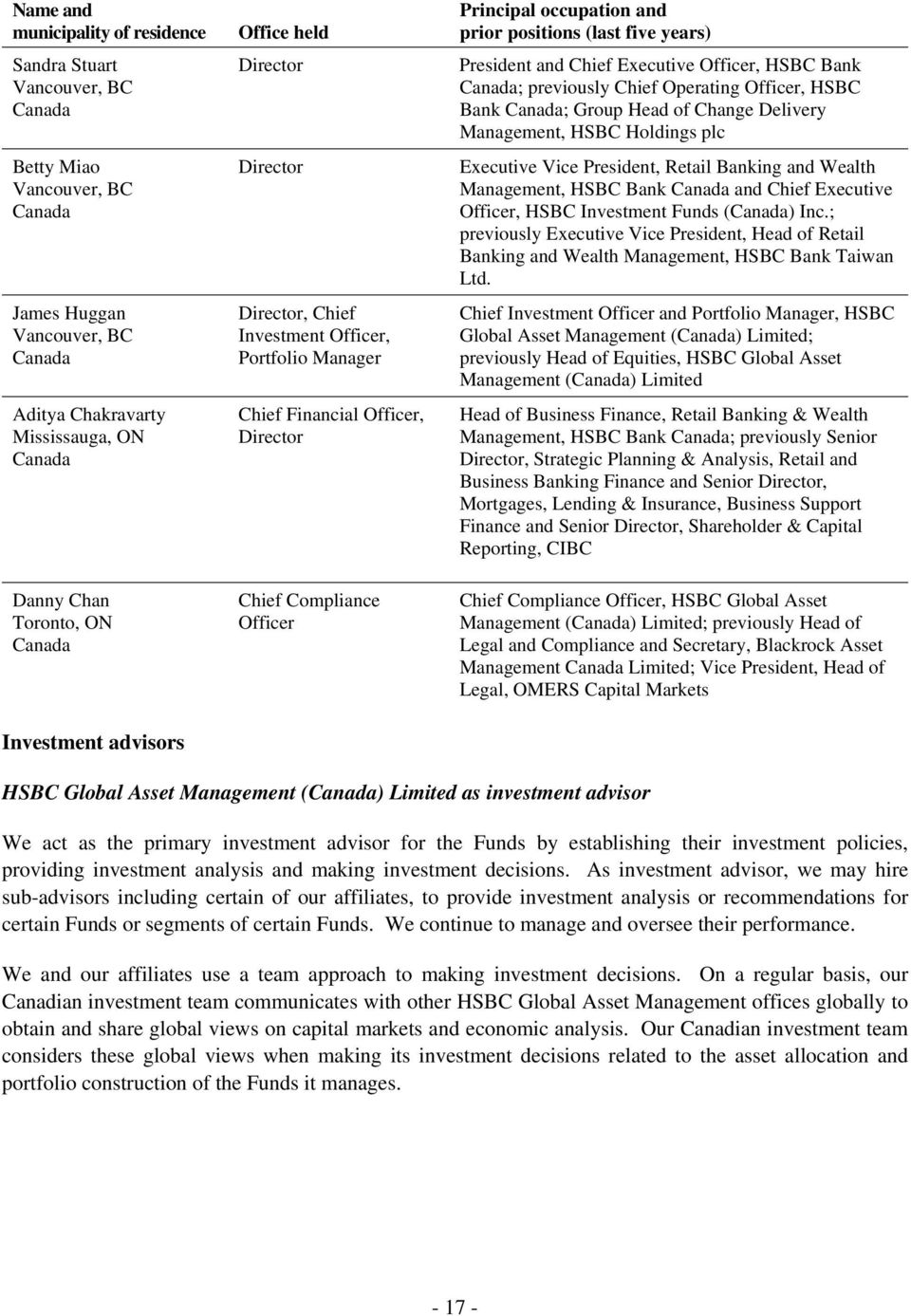 prior positions (last five years) President and Chief Executive Officer, HSBC Bank Canada; previously Chief Operating Officer, HSBC Bank Canada; Group Head of Change Delivery Management, HSBC