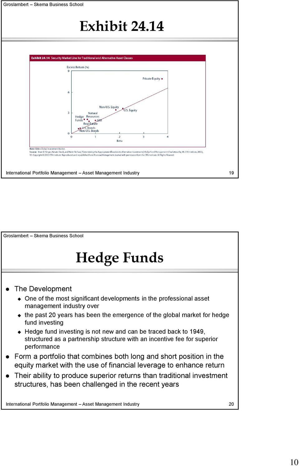 the past 20 years has been the emergence of the global market for hedge fund investing Hedge fund investing is not new and can be traced back to 1949, structured as a partnership structure