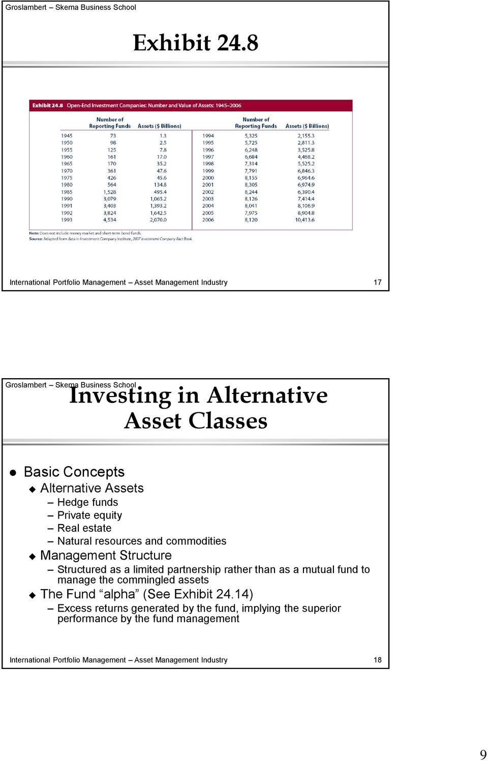 Assets Hedge funds Private equity Real estate Natural resources and commodities Management Structure Structured as a limited