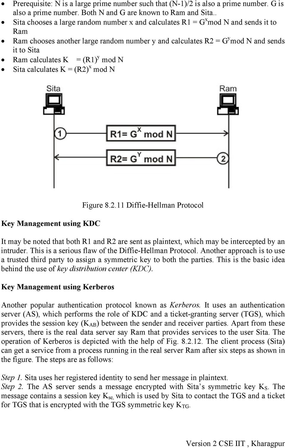= (R1) y mod N Sita calculates K = (R2) x mod N Key Management using KDC Figure 8.2.11 Diffie-Hellman Protocol It may be noted that both R1 and R2 are sent as plaintext, which may be intercepted by an intruder.