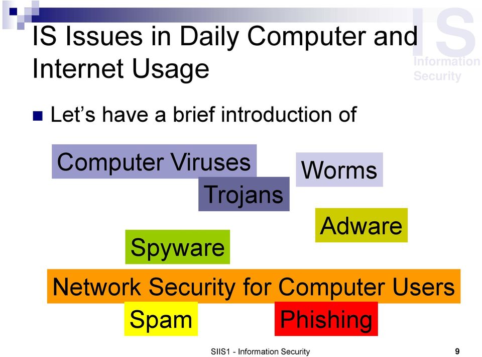 Computer Viruses Worms Trojans Spyware
