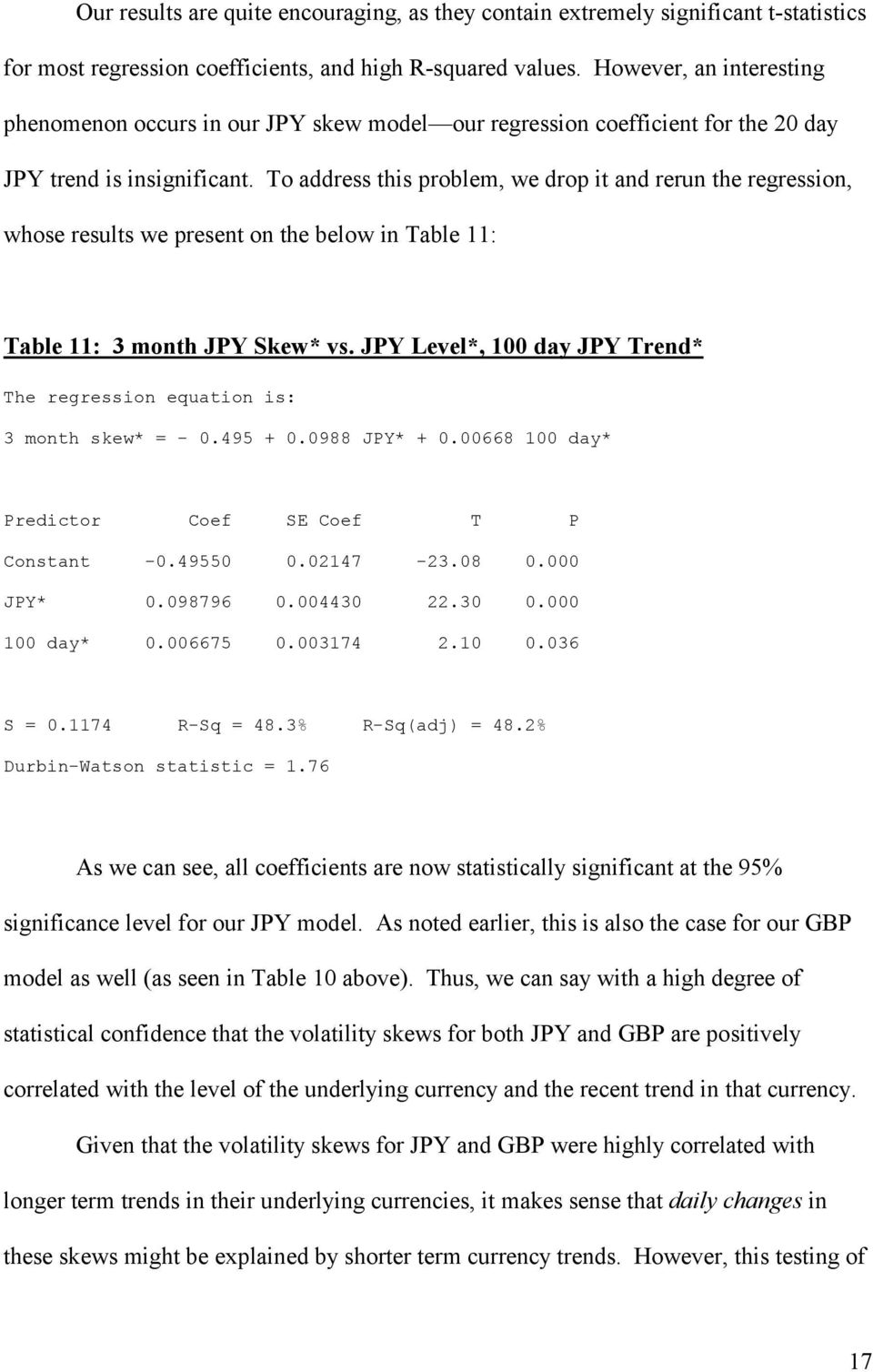To address this problem, we drop it and rerun the regression, whose results we present on the below in Table 11: Table 11: 3 month JPY Skew* vs.