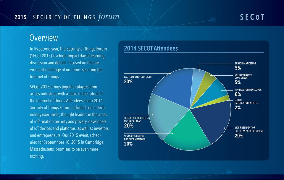 Attendees at our 2014 Security of Things Forum included senior technology executives, thought leaders in the areas of information security and privacy, developers of IoT devices and platforms, as