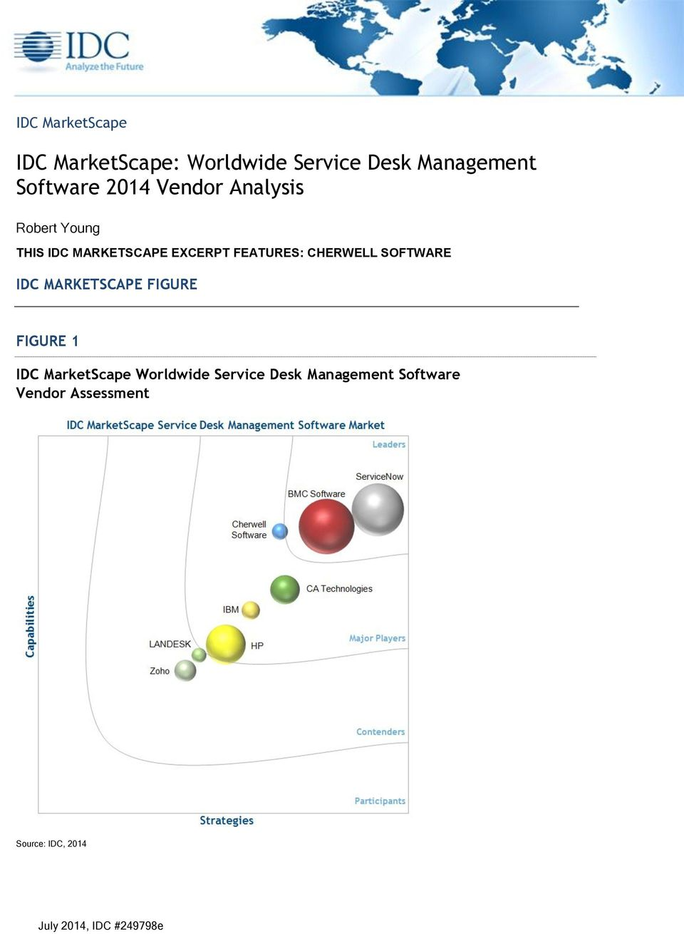 FEATURES: CHERWELL SOFTWARE IDC MARKETSCAPE FIGURE FIGURE 1 IDC