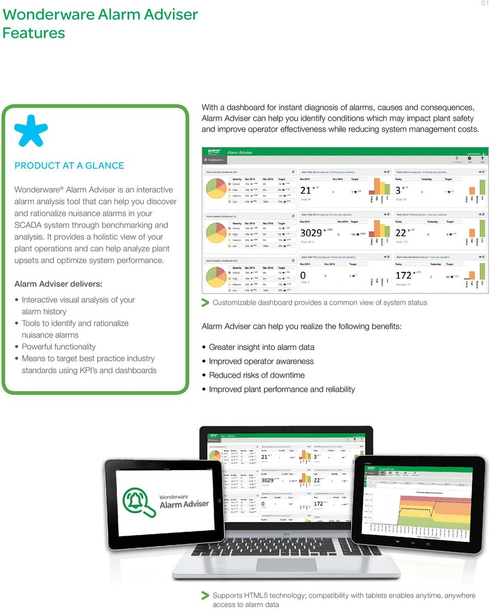 PRODUCT AT A GLANCE Wonderware Alarm Adviser is an interactive alarm analysis tool that can help you discover and rationalize nuisance alarms in your SCADA system through benchmarking and analysis.