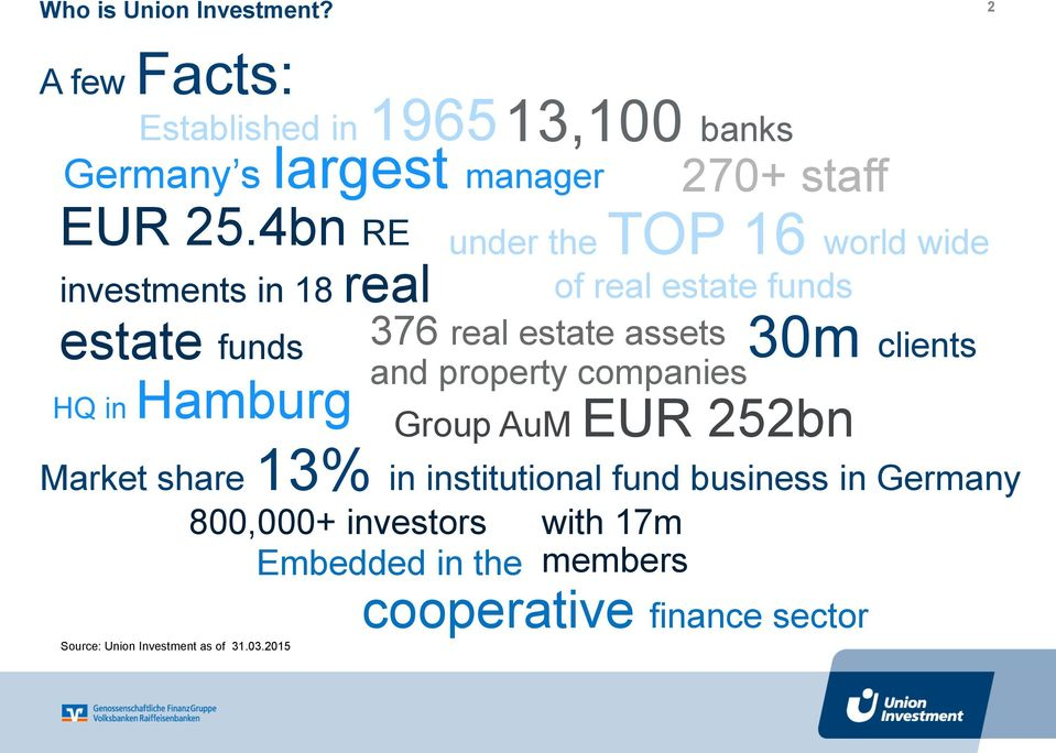property companies HQ in Hamburg 270+ staff under the TOP 16 world wide Group AuM EUR 252bn Market share 13% in