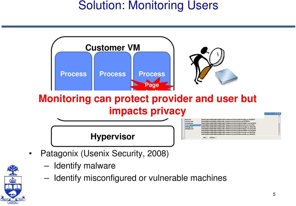 but OS impacts privacy Hypervisor Patagonix (Usenix Security,