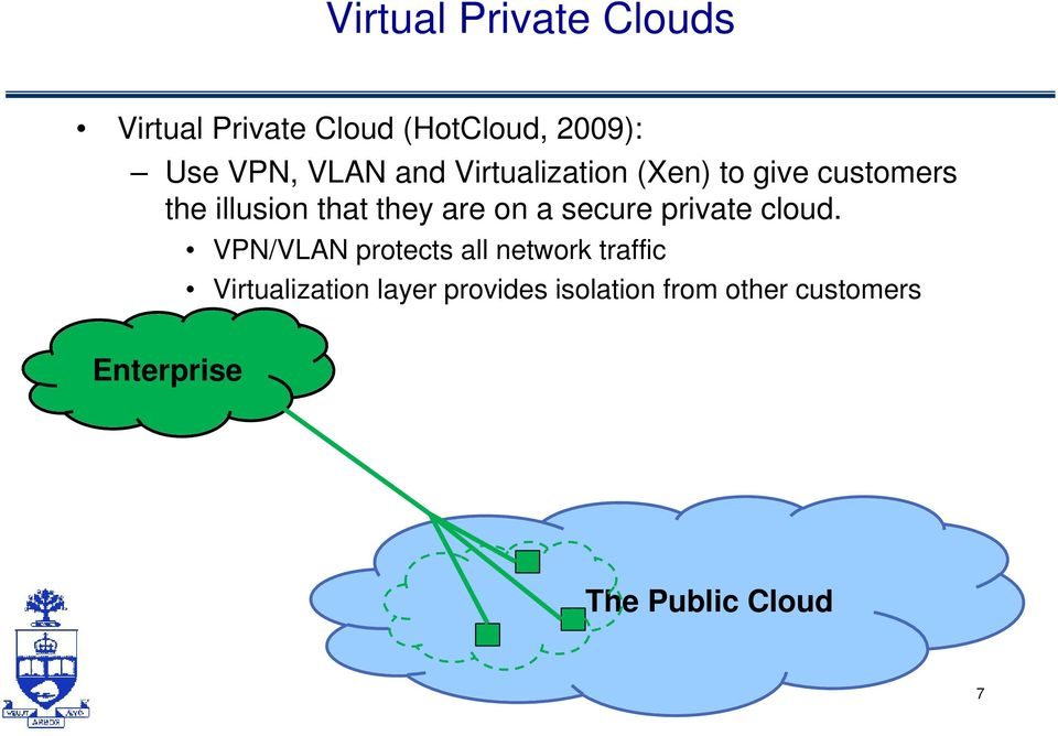 on a secure private cloud.