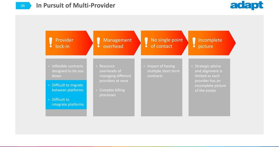 platforms > Resource overheads of managing different providers at once > Complex billing processes > Impact of having