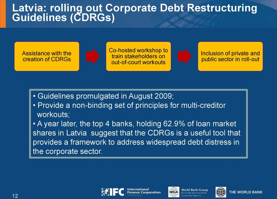Provide a non-binding set of principles for multi-creditor workouts; A year later, the top 4 banks, holding 62.