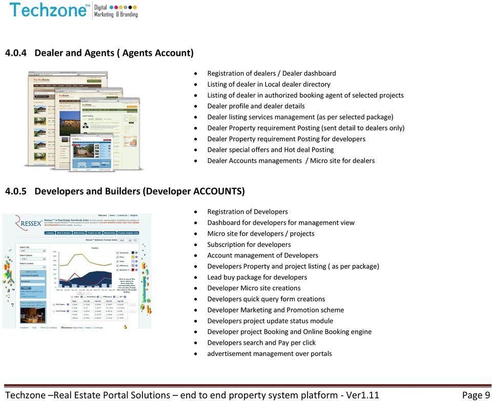 for developers Dealer special offers and Hot deal Posting Dealer Accounts managements / Micro site for dealers 4.0.