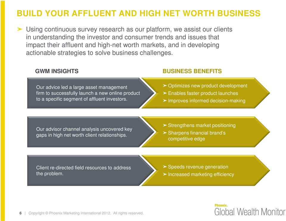 GWM INSIGHTS BUSINESS BENEFITS Our advice led a large asset management firm to successfully launch a new online product to a specific segment of affluent investors.