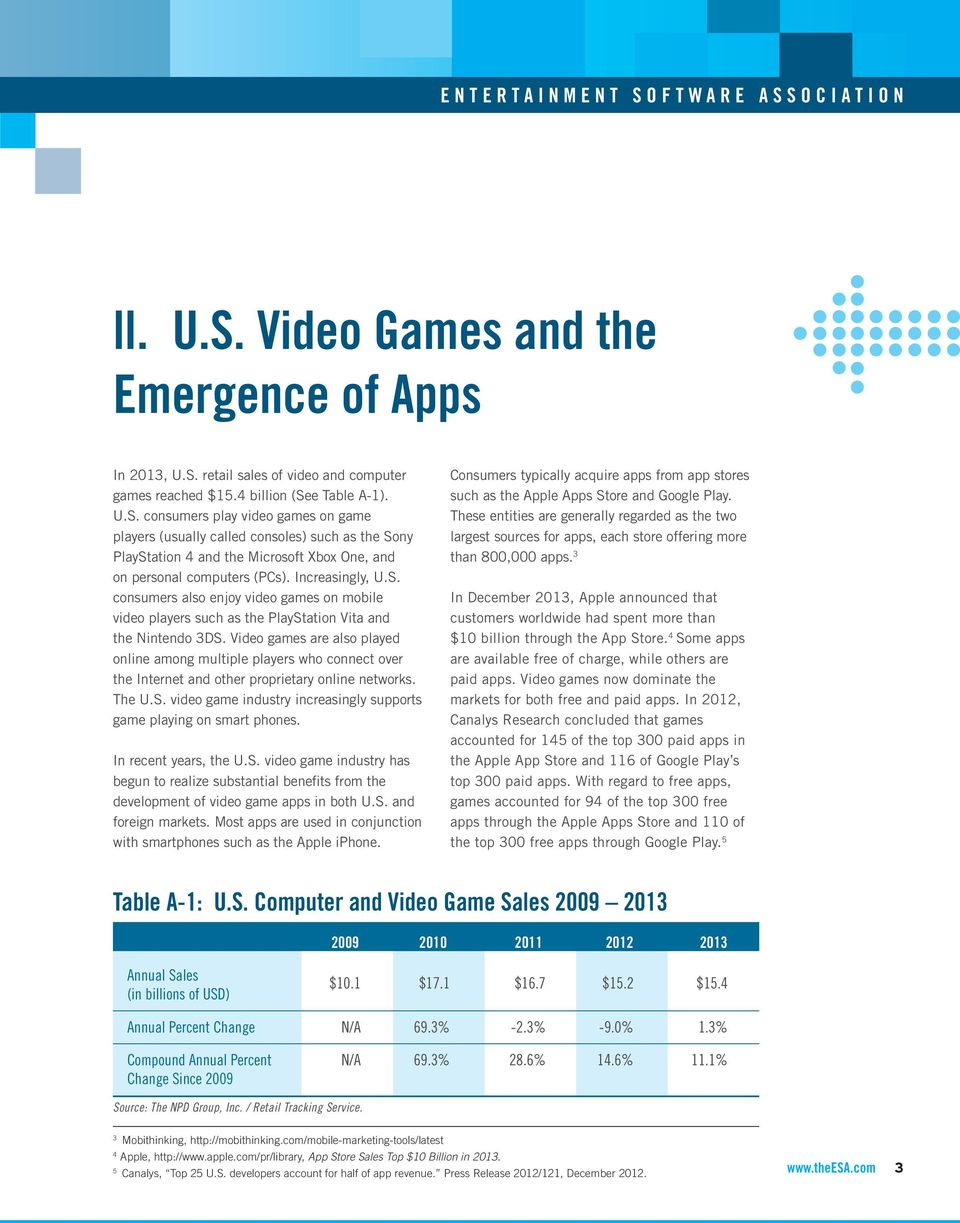 Video games are also played online among multiple players who connect over the Internet and other proprietary online networks. The U.S.