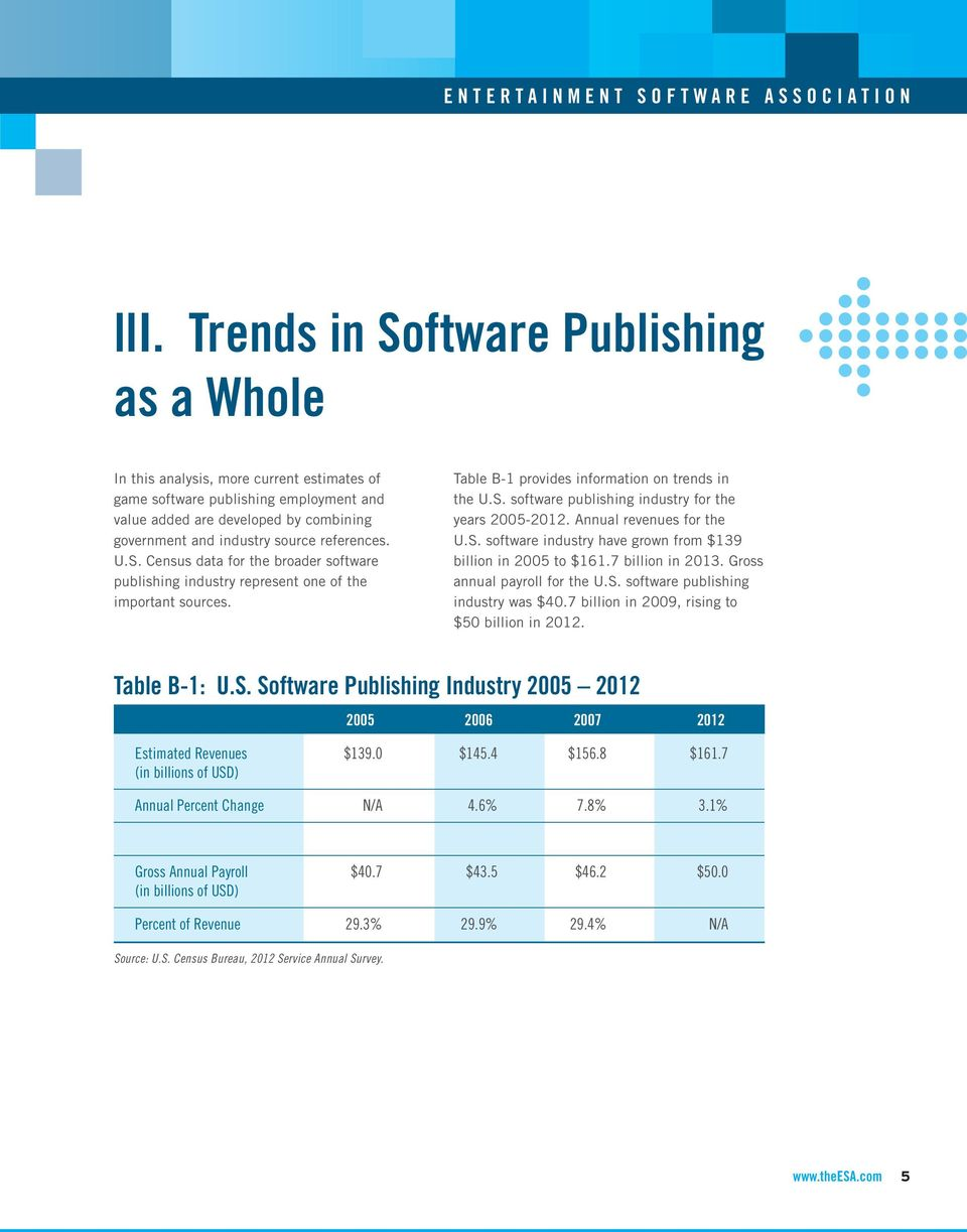 references. U.S. Census data for the broader software publishing industry represent one of the important sources. Table B-1 provides information on trends in the U.S. software publishing industry for the years 2005-2012.