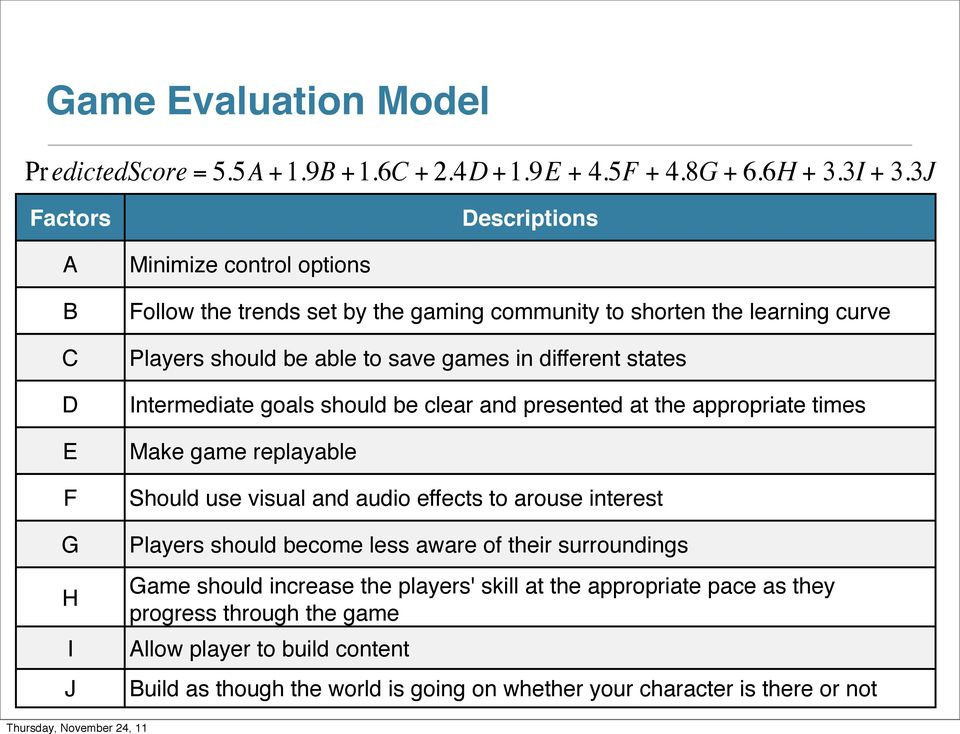 games in different states Intermediate goals should be clear and presented at the appropriate times Make game replayable Should use visual and audio effects to arouse interest