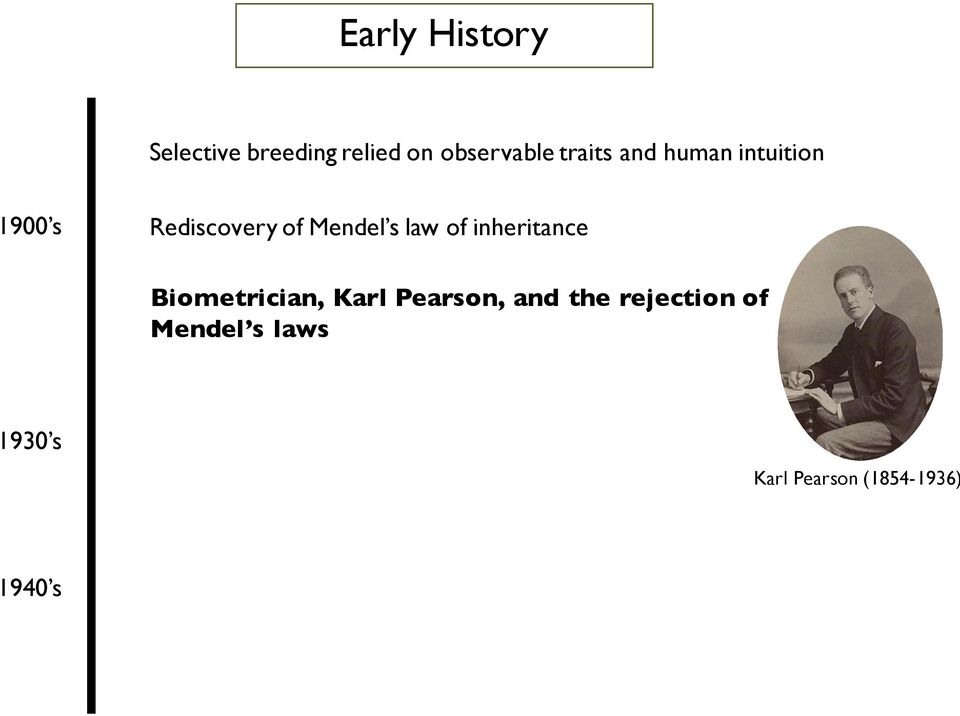 law of inheritance Biometrician, Karl Pearson, and the