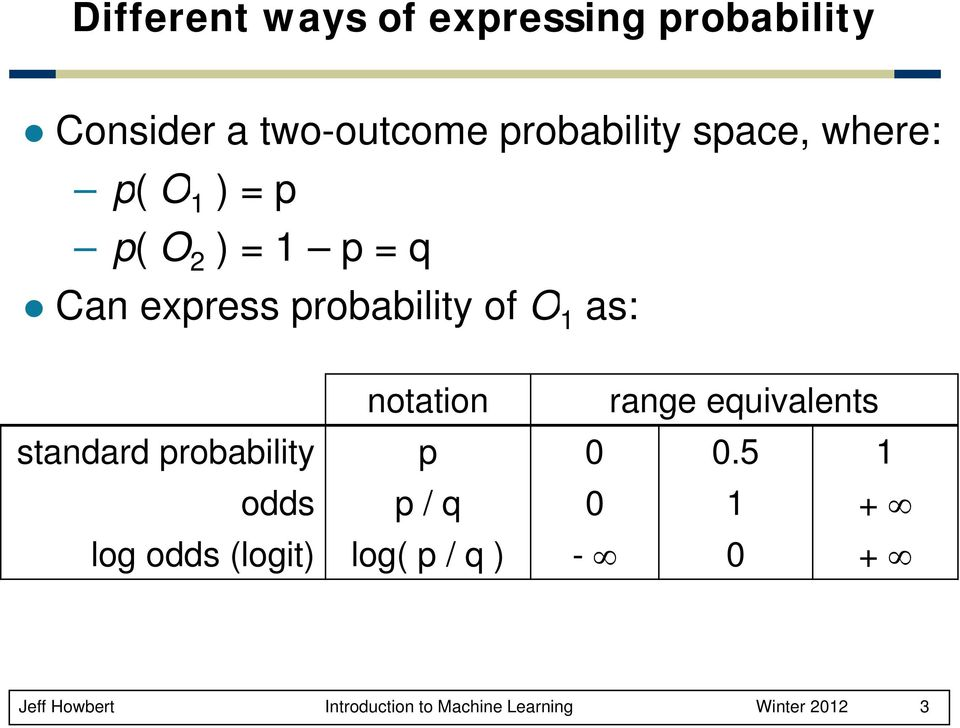 notation range equivalents standard probability p 0 0.