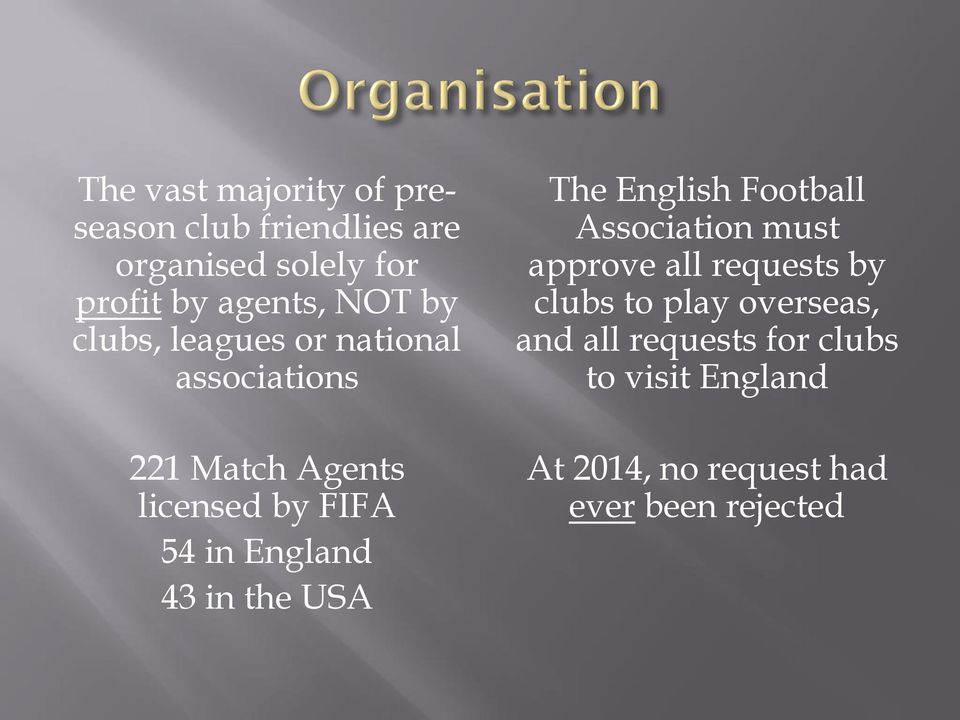 England 43 in the USA The English Football Association must approve all requests by clubs to
